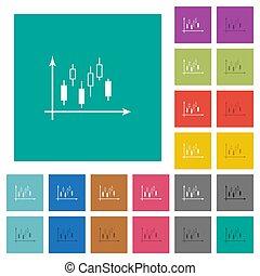 apartamento, multi, quadrado, colorido, ícones, gráfico, machados, candlestick
