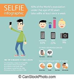 apartamento, selfie, icons., vetorial, ilustração, infographics, design.