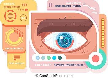apartamento, tecnologia, retina, olho