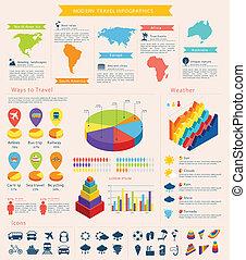 apartamento, viagem, infographic