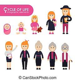 apartamento, vida, jogo, caráteres, femininas, style., ciclo