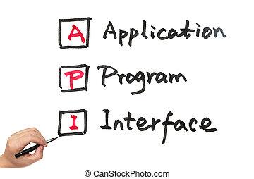 API - Application program interface words written on paper