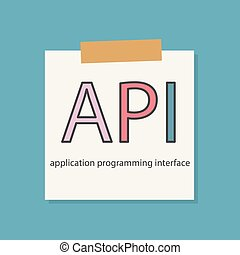 API application programming interface written in a notebook paper