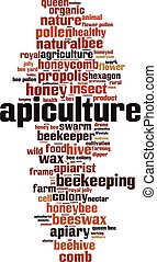 Apiculture word cloud