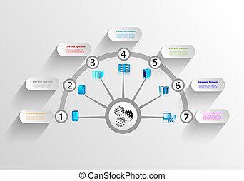 aplicação, empresa, integração