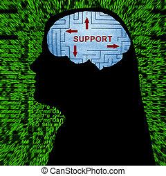 apoio, mente