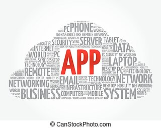 APP word cloud
