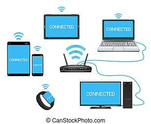 apparaat, computer, smart