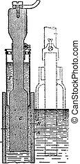 Apparatus Kellner, vintage engraving.