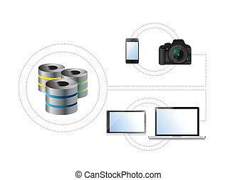 appareil, connecté, électronique, stockage