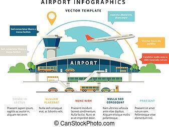 appartamento, aeroporto, vettore