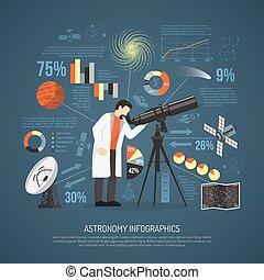 appartamento, astronomia, disposizione, infographics