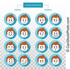 appartamento, differente, set, persone, positivo, icone, carattere, negativo, expressions., emotions., facciale, cartone animato, attraente