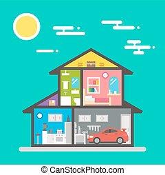 Appartamento disegno interno casa vista laterale for Disegno casa interno