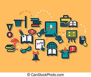 appartamento, educazione, icone