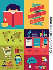 appartamento, set, icone, infographics, libri, lettura