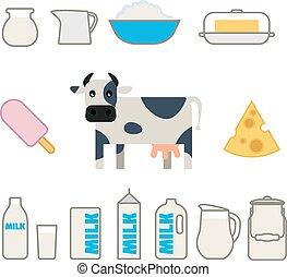 appartamento, stile, set, prodotti, latte