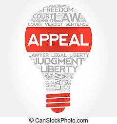 Appeal bulb word cloud concept