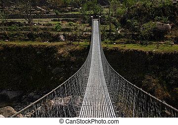appendere, ponte