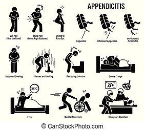 appendice, appendicite, icons.