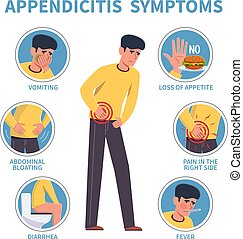 Appendicitis symptoms. Appendix disease abdominal pain infographic. Diarrhea and vomiting, emergency case revention, medical vector diagram