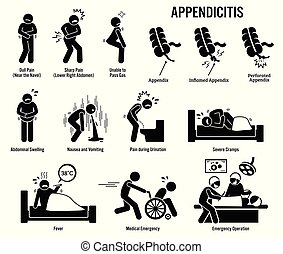Appendix and Appendicitis Icons.