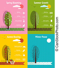 Apple Garden Seasons Infographics Elements