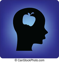 Apple in the head