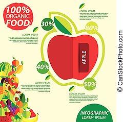 Apple infographics