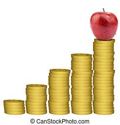 Apple on golden coins stack