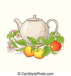 apple tea illustration