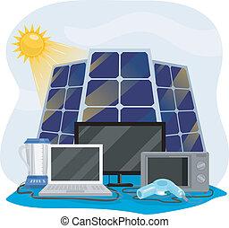 Appliances Using Solar Energy