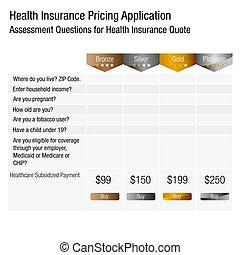 application, assurance maladie, formulaire, établissement des prix