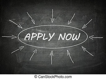 Apply Now process information concept on blackboard.