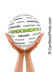 apprendre, mot, sphère, (in, spanish)