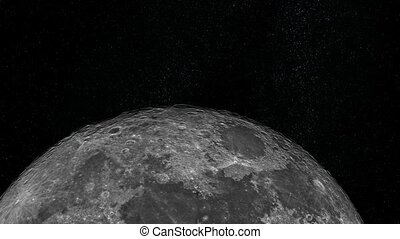 Approaching the Moon