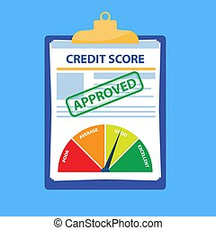 Approved credit score gauge