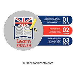 aprender, desenho, inglês