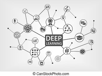 aprendizagem, conceito, rede, ícones, texto, profundo, vetorial, conectado, fundo, branca, illustration.