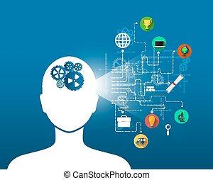 aprendizaje, en línea
