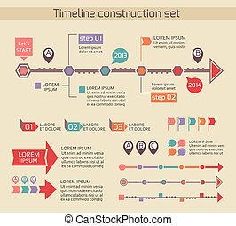 apresentação, timeline, mapa, elementos