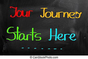 aquí, comienzos, concepto, su, viaje