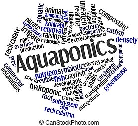 Aquaponics - Abstract word cloud for Aquaponics with related...