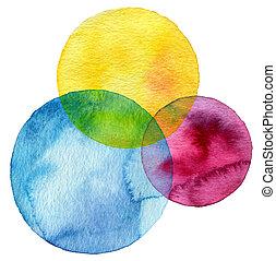 aquarela, pintado, abstratos, círculo, fundo