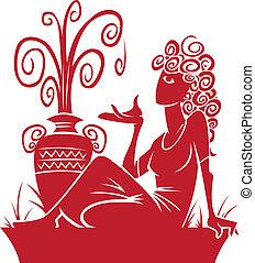 Aquarius Zodiac/Horoscope Symbol