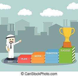 arab businessman and successful