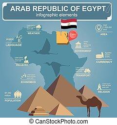 arab, egyiptom, köztársaság, infographics