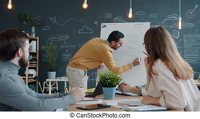 Arab man writing on whiteboard and speaking to colleagues in creative shared office