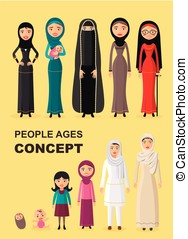 Arab woman aging: baby, child, teenager, young, adult, old people. All age group of arab woman family. Generations woman vector