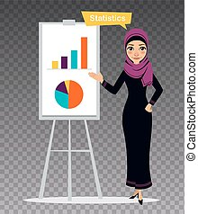 Arab woman stands nearly flipchart. Woman is engaged in...